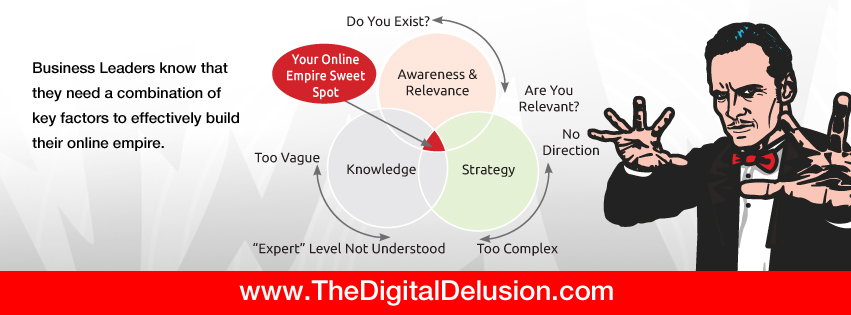 Digital Delusion - 3 Major factors