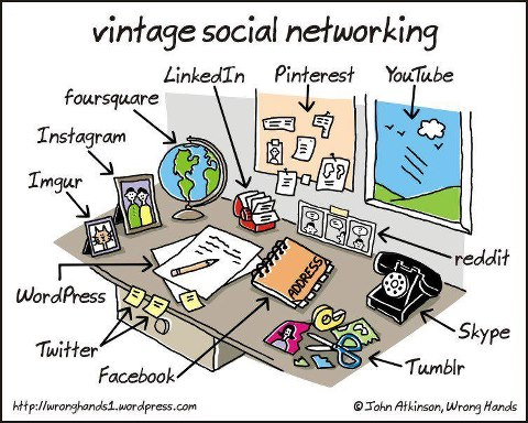 Digital Delusion - vintage social media